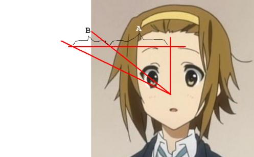eyebrow situation